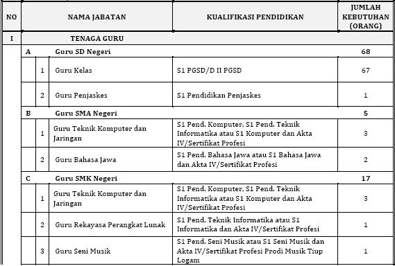 SOAL CPNS BPS 2010 PDF